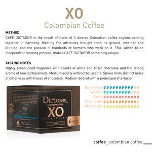 XO coffee tasting notes.jpg